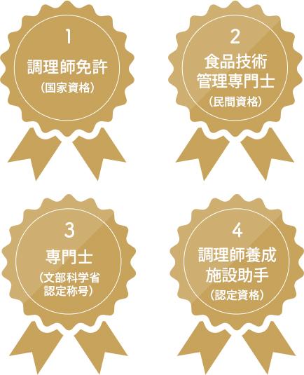 卒業と同時に取得できる4つの資格