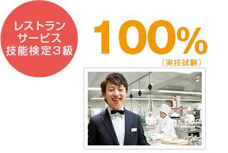 レストランサービス技能検定3級 87.0%(実技試験)