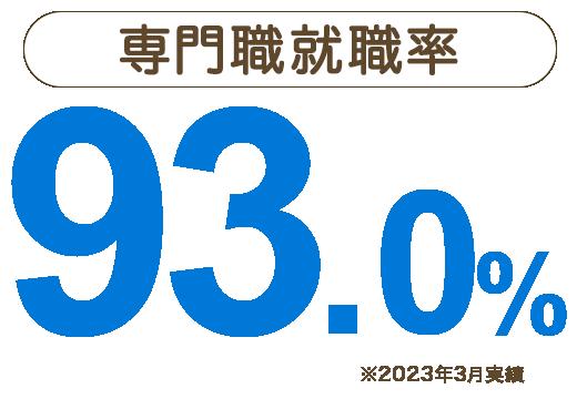 専門就職率97.2%